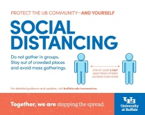 Social distancing. Do not gather in groups. Stay out of crowded places.